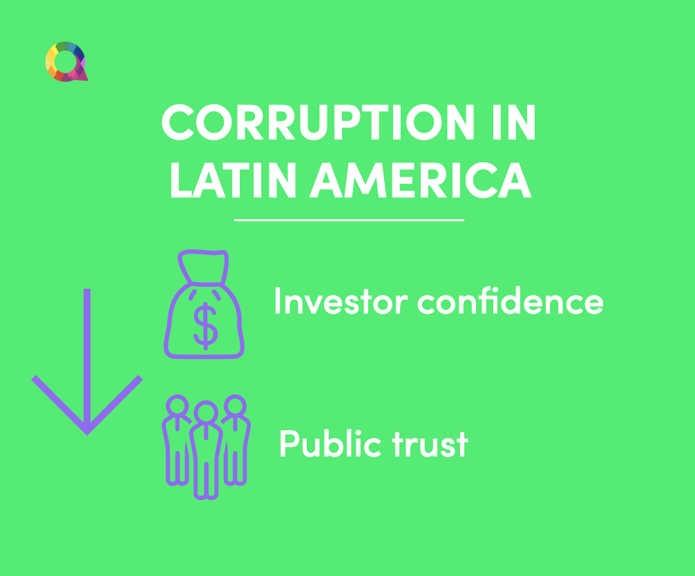 corruption in latin america effects