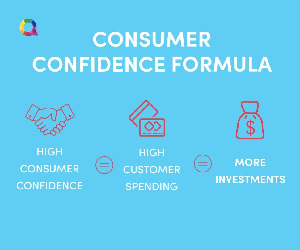 consumer confidence latin america