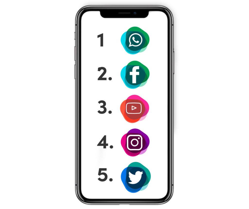 social-media-usage-in-latin-america-by-platform