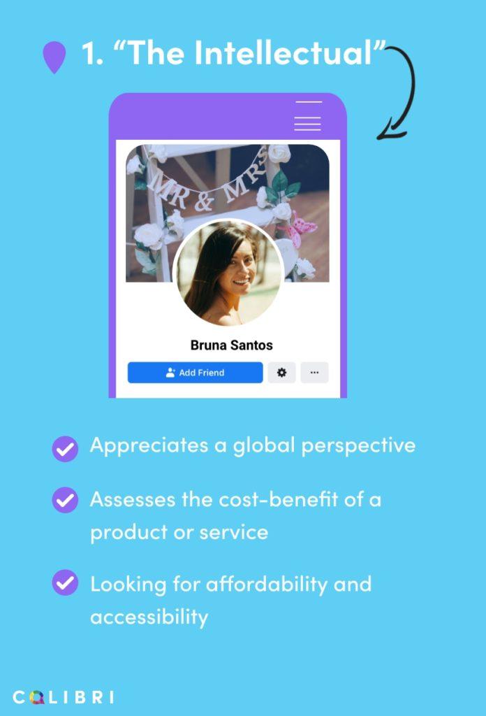 a Brazilian consumer profile examples