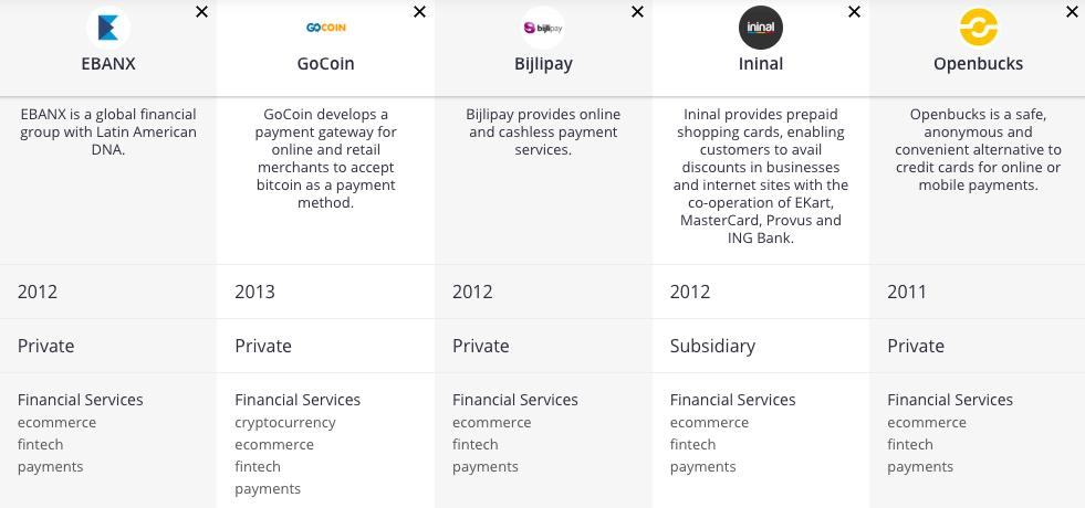 Brazil e-commerce payment platforms