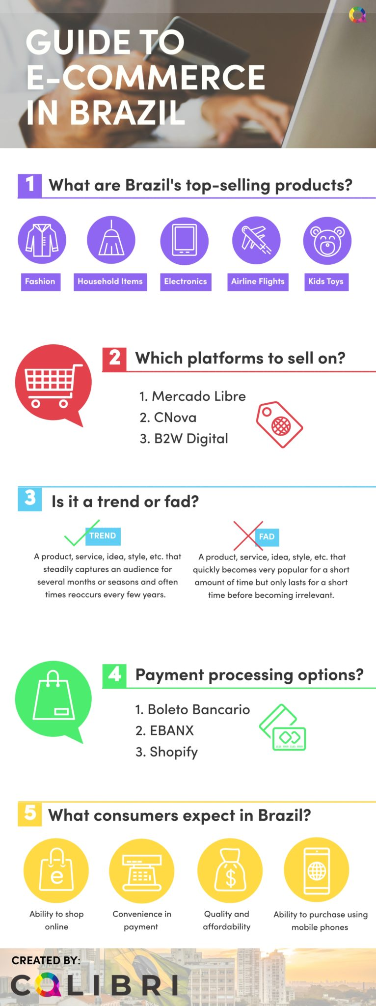 guide to ecommerce in brazil