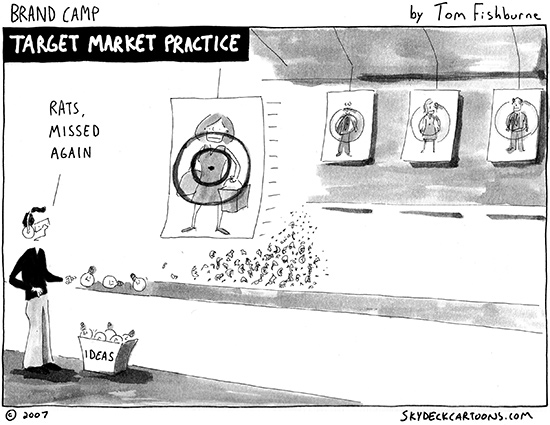 Target persona importance to build your digital strategy